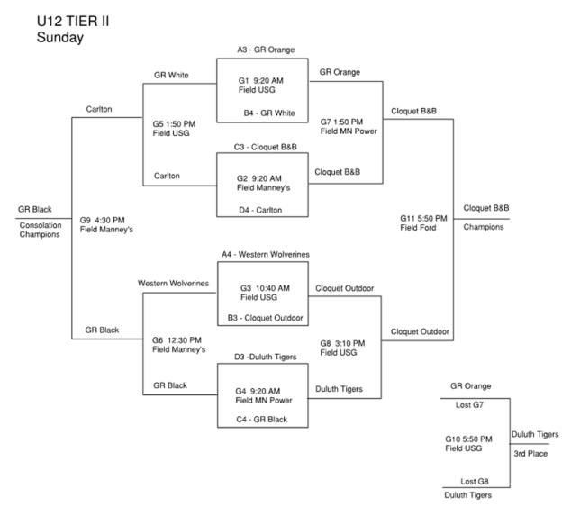 u12tier2-completed (Medium)